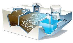 Xử lý nước thải theo công nghệ AAO